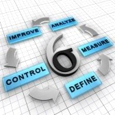 Lean Six Sigma, LSS, Gestion de projet, Project management