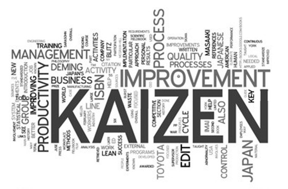 Kaizen, Lean management, Lean manufacturing, Lean office