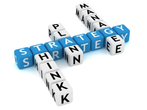Strategy, Strategy for companies, Strategy management