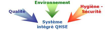 Certification, ISO, SMI, Système de management intégré